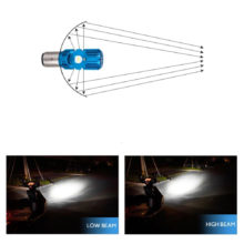 Motorcycle Headlight 12V Moped Bulbs 20W Motorbike Lamp 2400LM